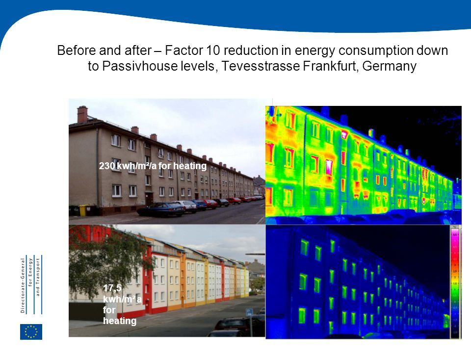 Before and after – Factor 10 reduction in energy consumption down to Passivhouse levels, Tevesstrasse Frankfurt, Germany