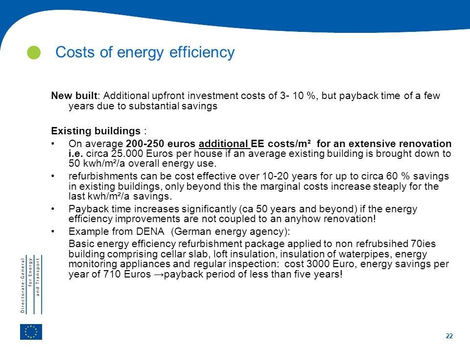 Costs of energy efficiency