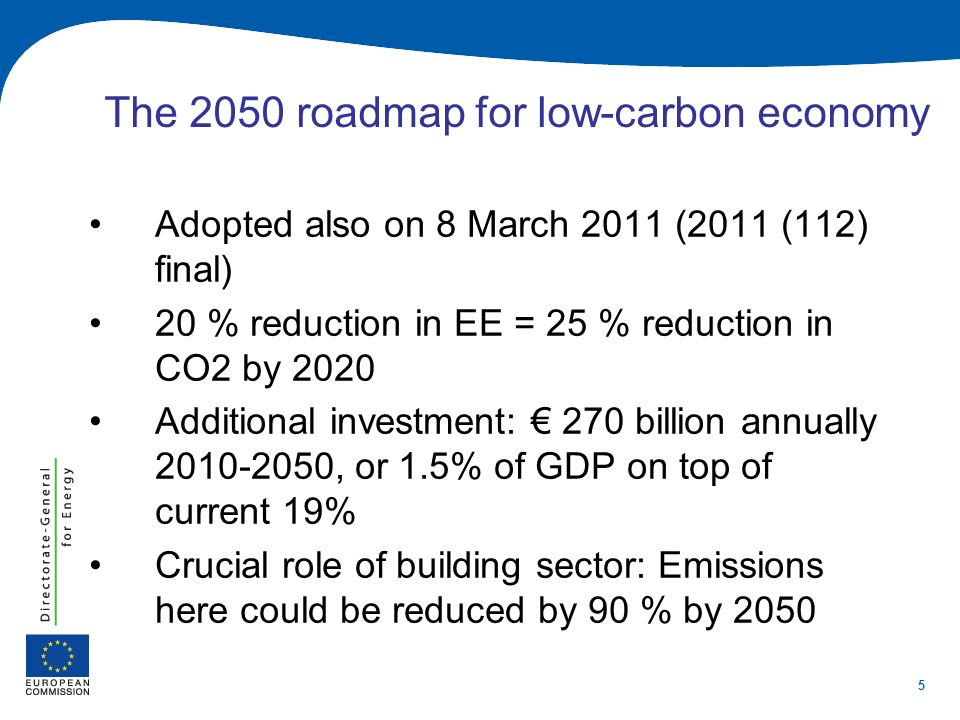 The 2050 roadmap for low-carbon economy