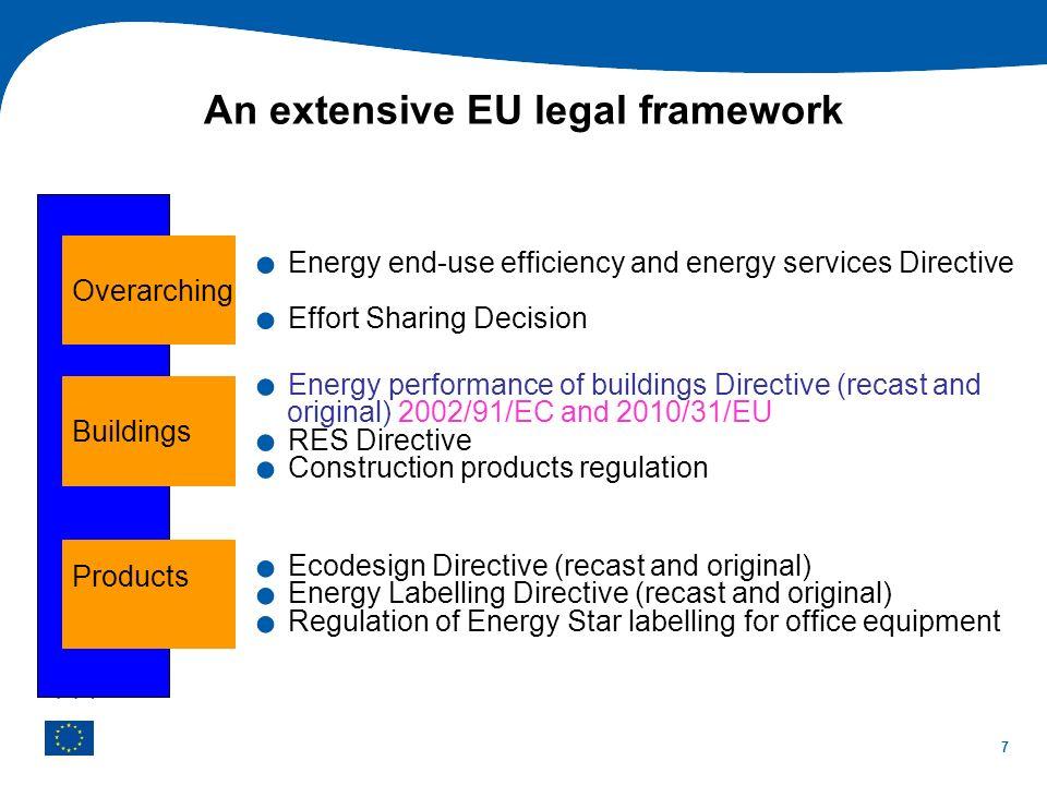 An extensive EU legal framework
