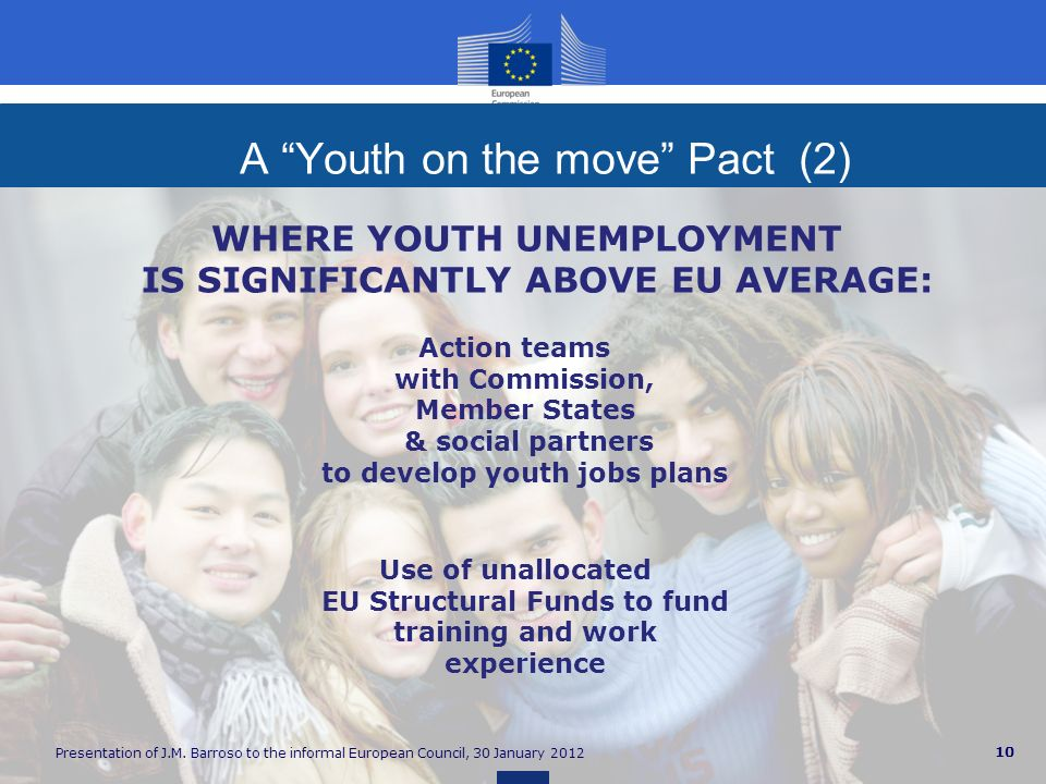 A Youth on the move Pact (2)