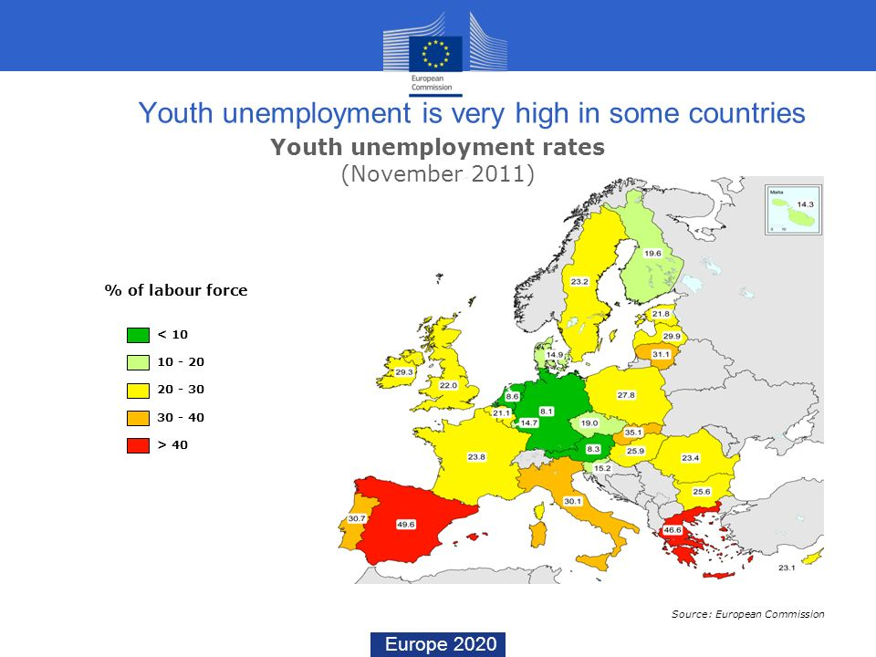 Youth unemployment is very high in some countries