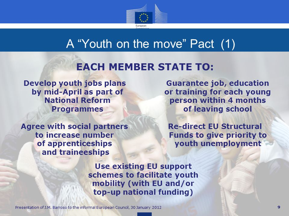 A Youth on the move Pact (1)