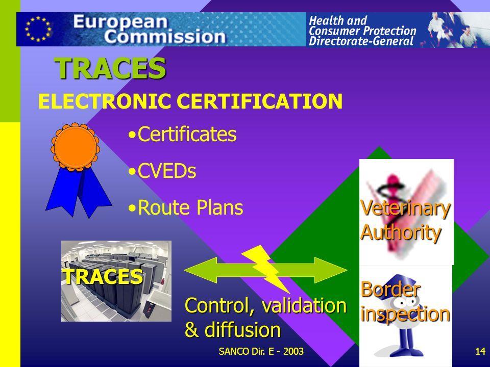 TRACES ELECTRONIC CERTIFICATION Certificates CVEDs Route Plans