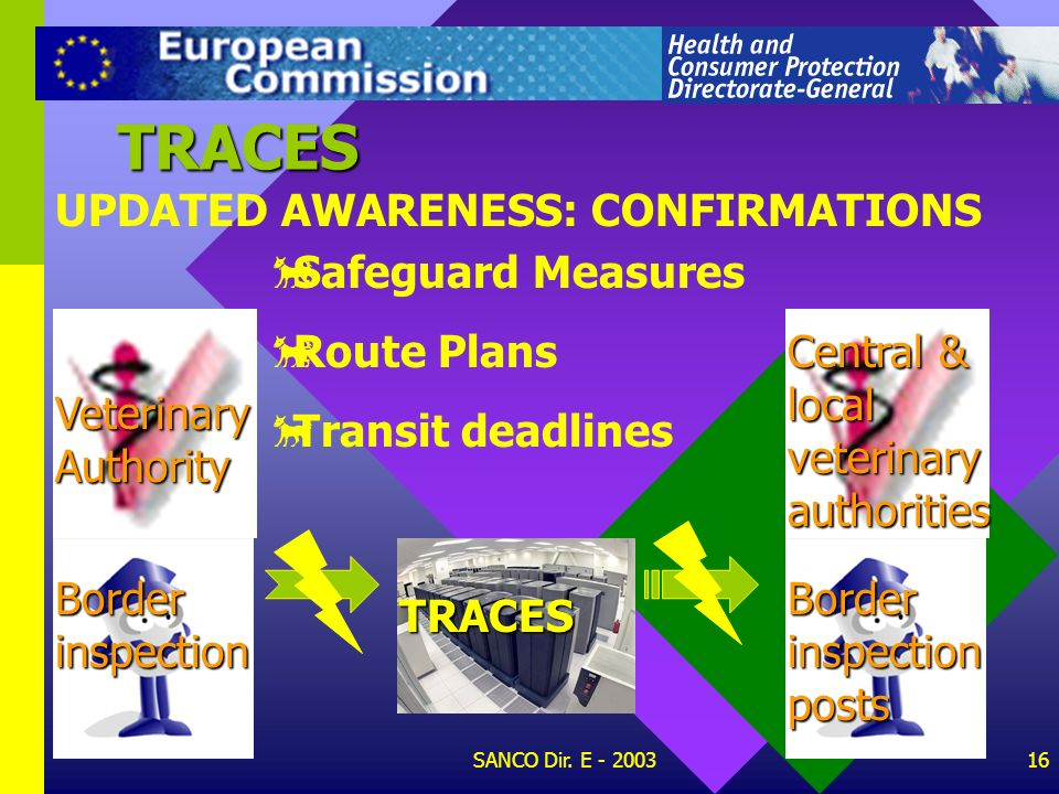 TRACES UPDATED AWARENESS: CONFIRMATIONS Safeguard Measures Route Plans
