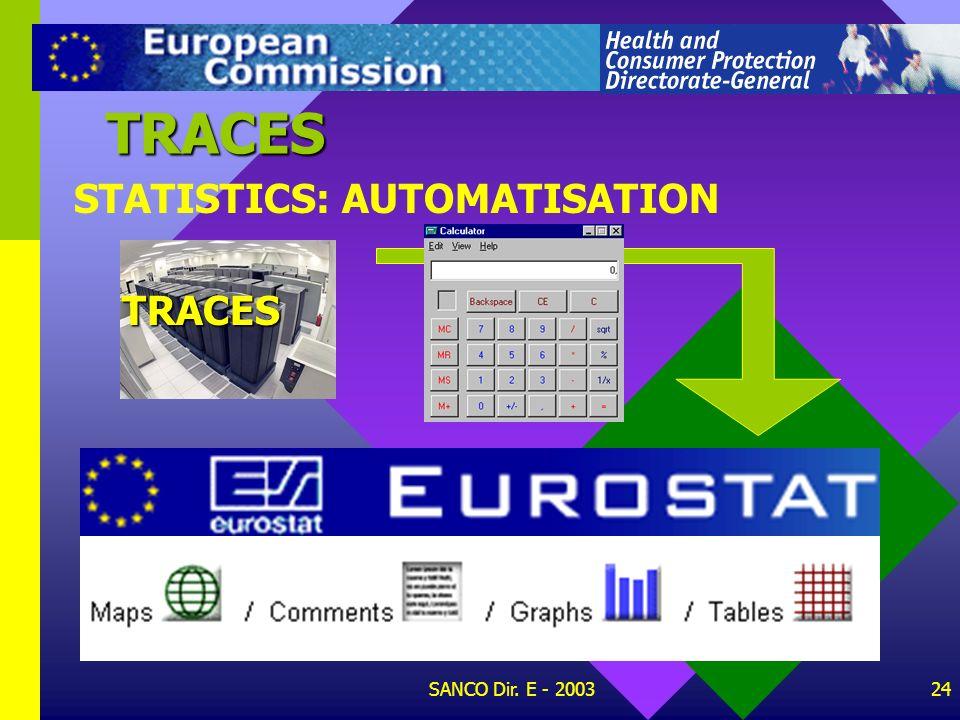 TRACES STATISTICS: AUTOMATISATION TRACES SANCO Dir. E - 2003
