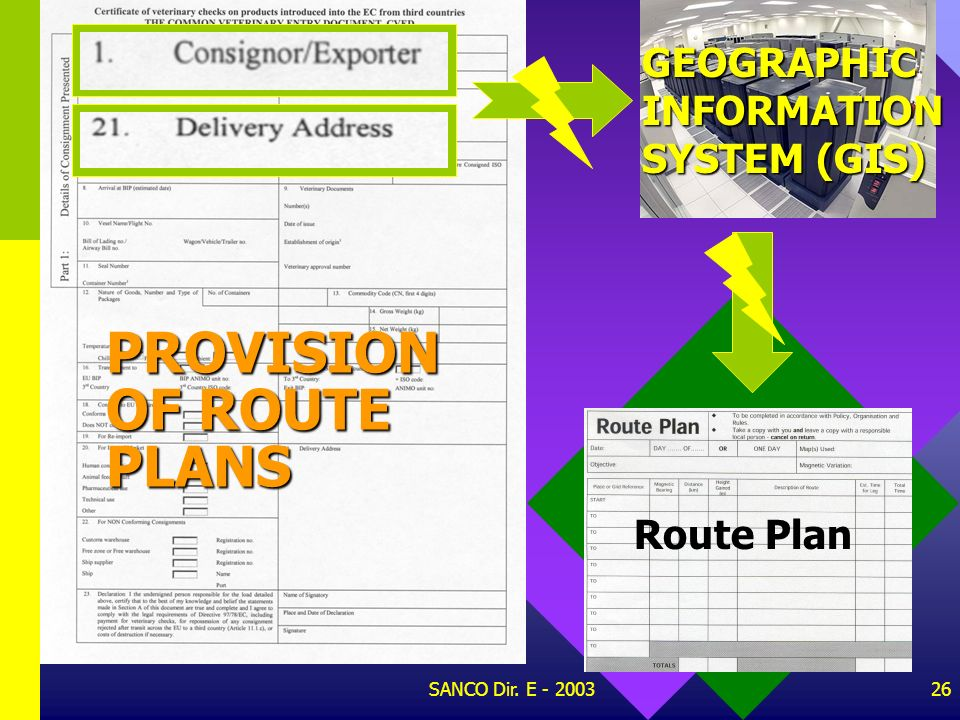PROVISION OF ROUTE PLANS