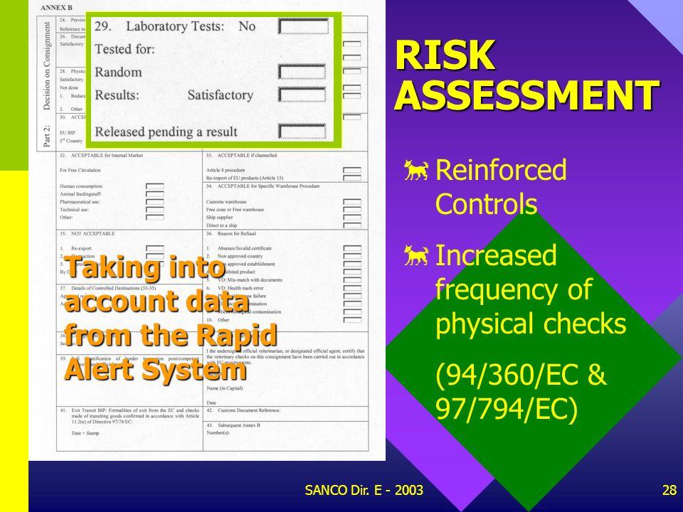 RISK ASSESSMENT Reinforced Controls