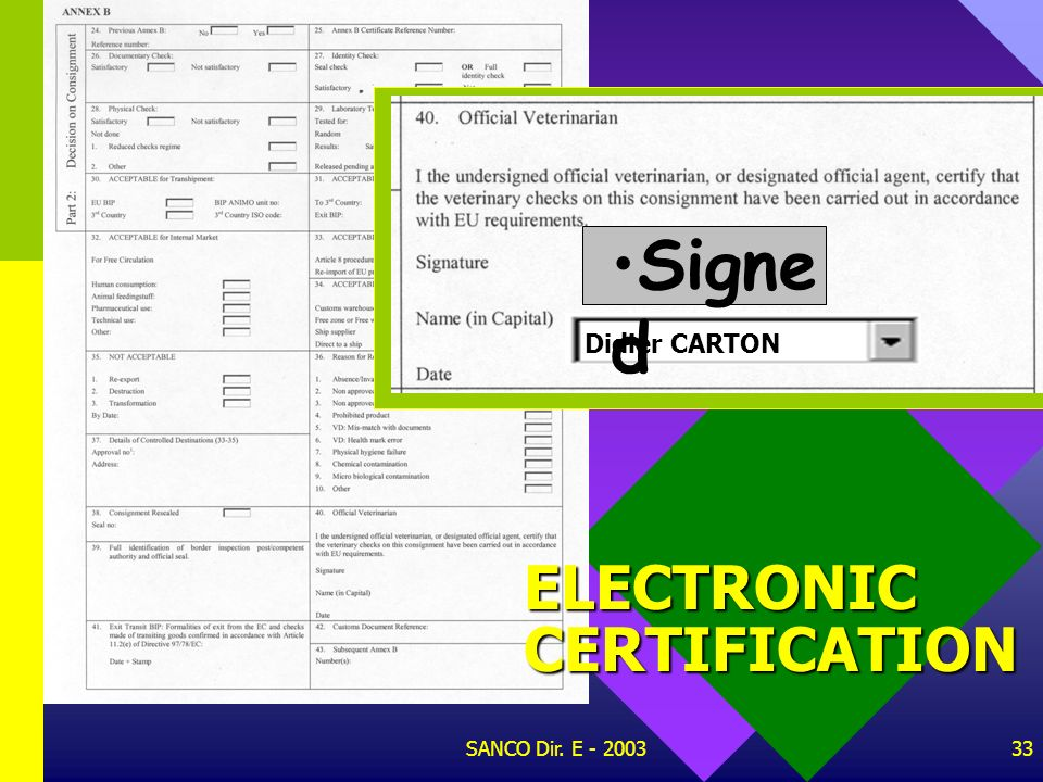 Signed Didier CARTON ELECTRONIC CERTIFICATION SANCO Dir. E - 2003