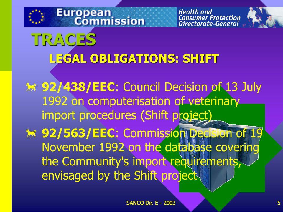 TRACES LEGAL OBLIGATIONS: SHIFT