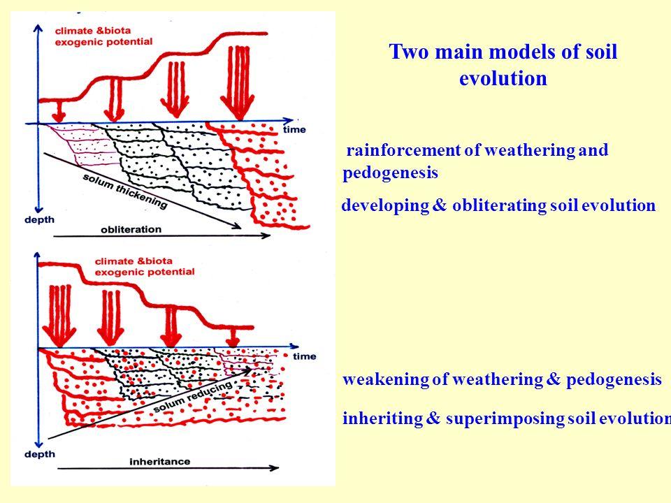 Two main models of soil evolution