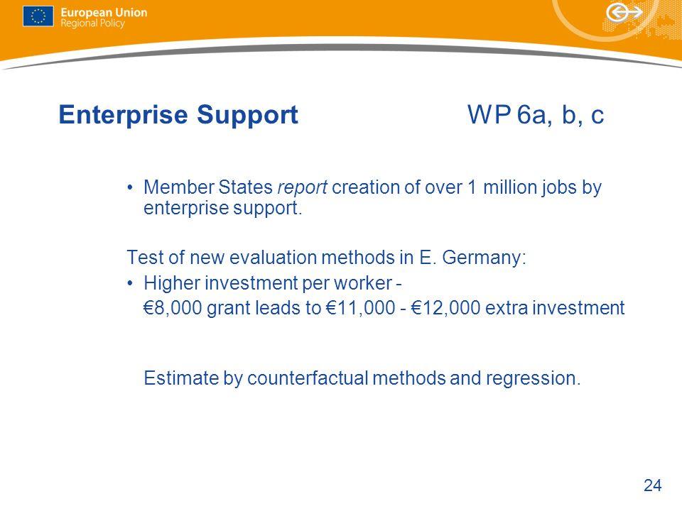 Enterprise Support WP 6a, b, c