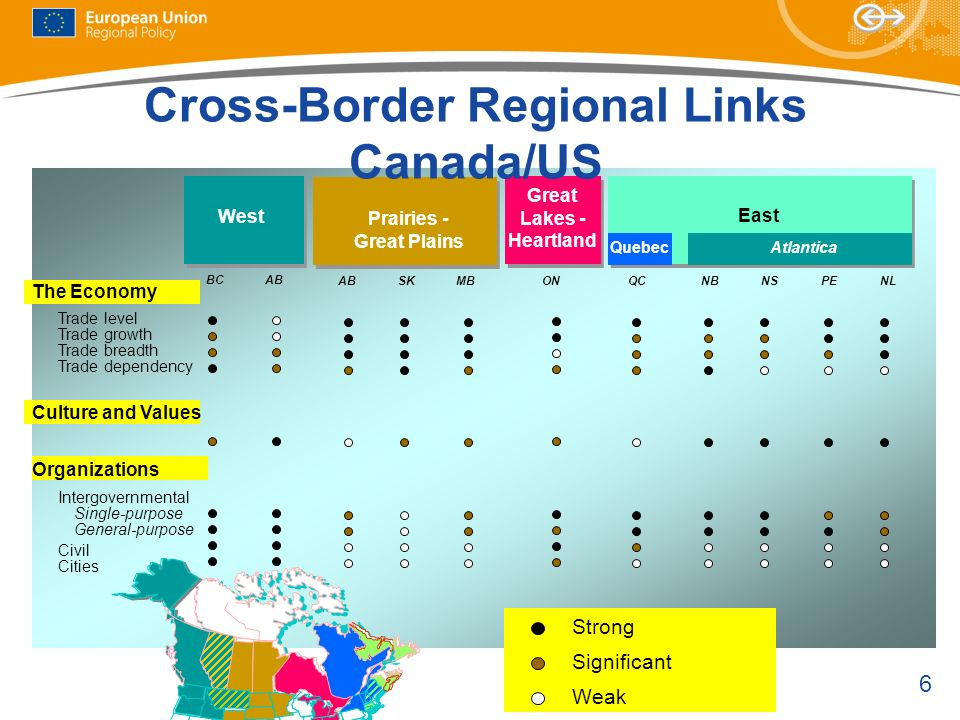 Cross-Border Regional Links Canada/US