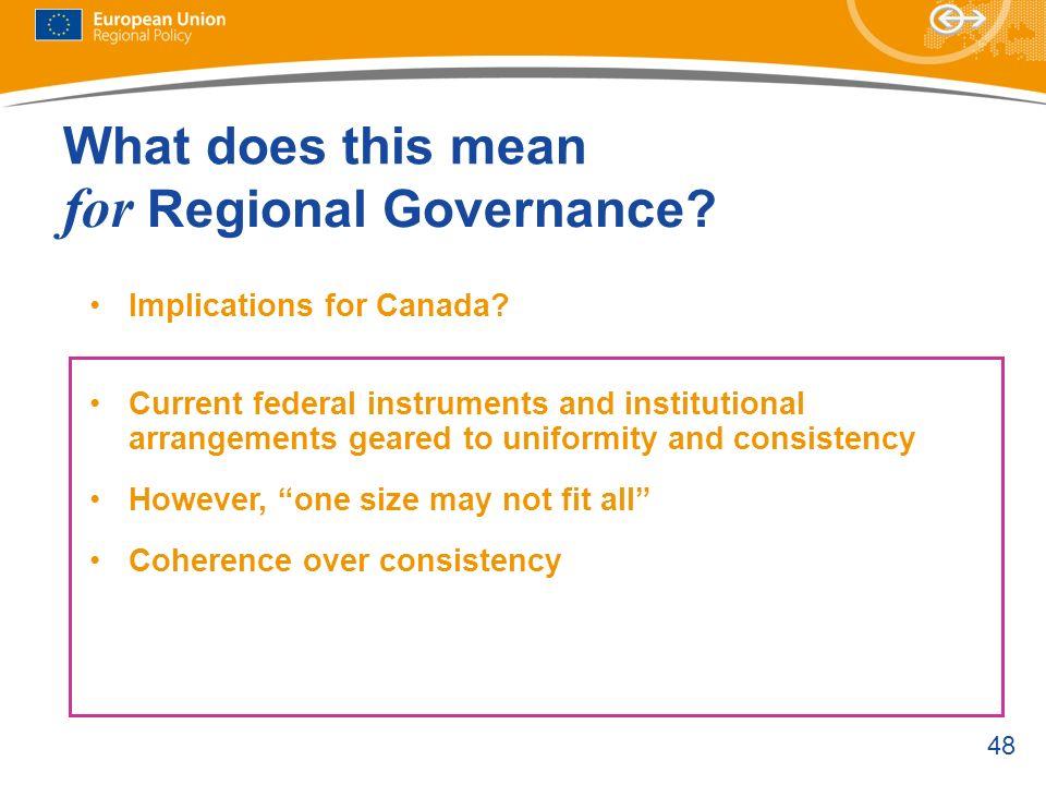 for Regional Governance