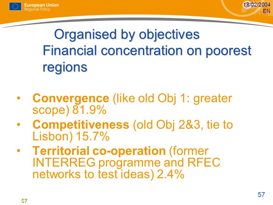 Organised by objectives Financial concentration on poorest regions