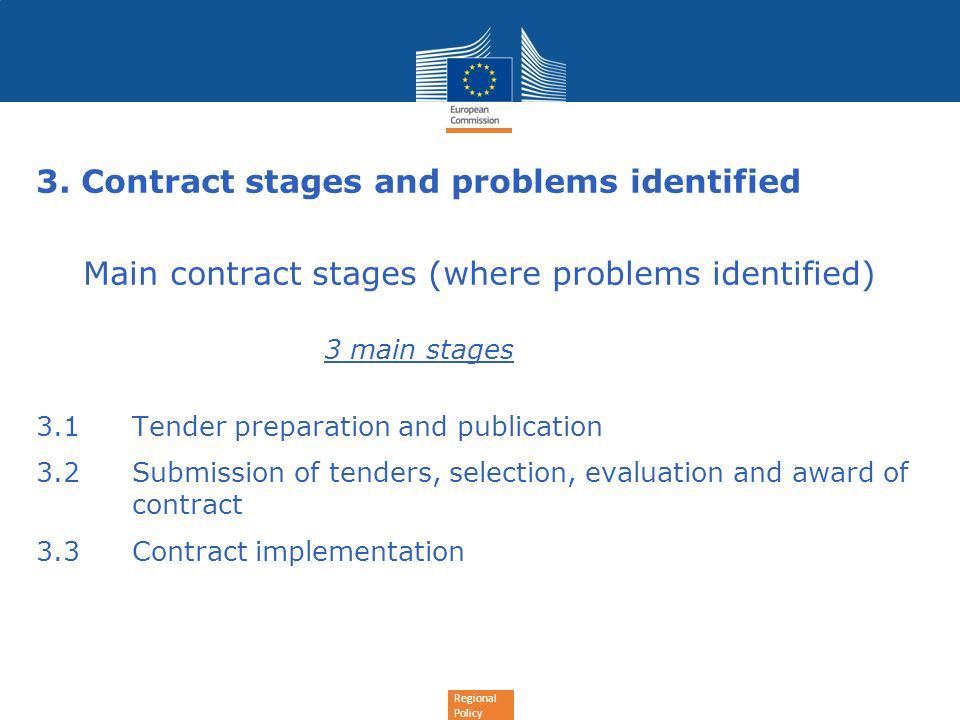 Main contract stages (where problems identified)