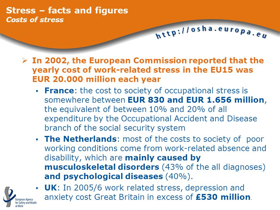 Stress – facts and figures Costs of stress