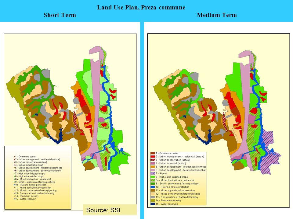 Land Use Plan, Preza commune Short Term Medium Term