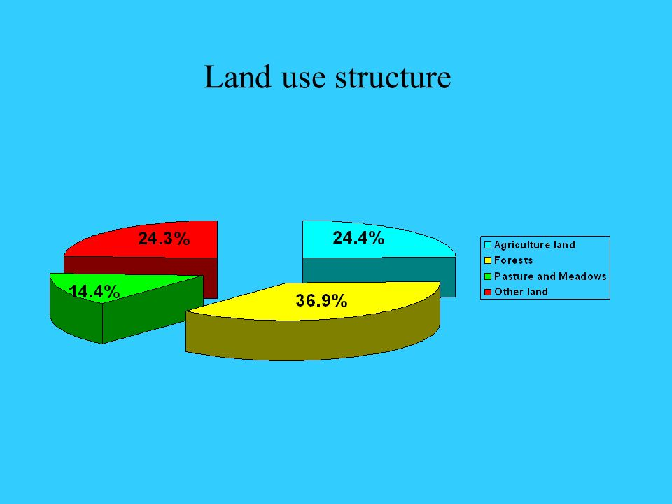 Land use structure