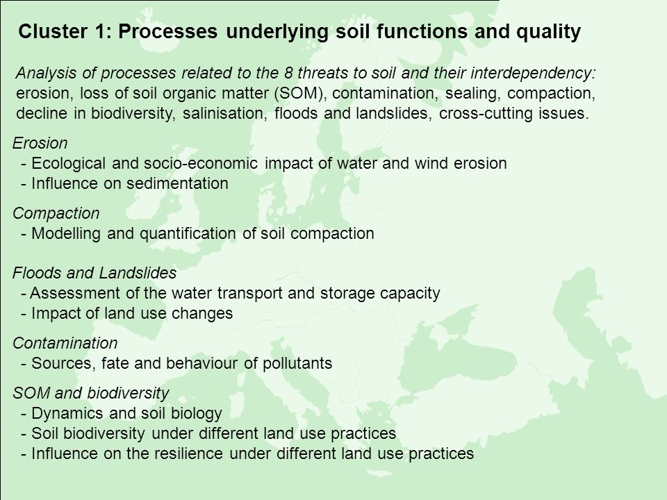 The future of soil research in europe where do we stand for Soil quality indicators