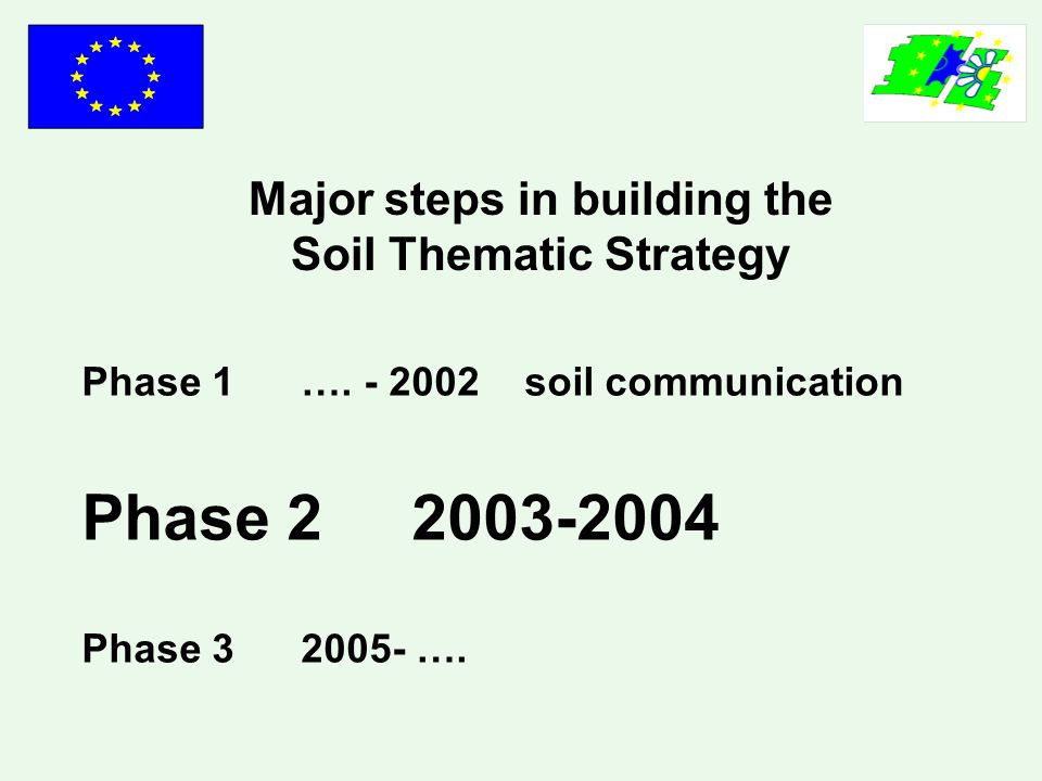 Major steps in building the Soil Thematic Strategy