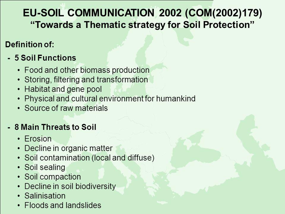 EU-SOIL COMMUNICATION 2002 (COM(2002)179)