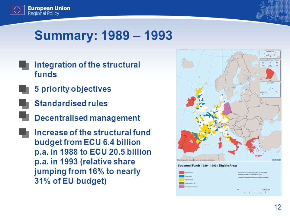 Summary: 1989 – 1993 Integration of the structural funds