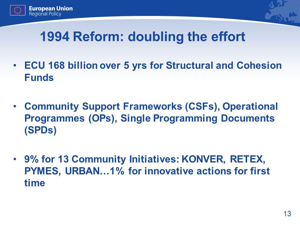 1994 Reform: doubling the effort