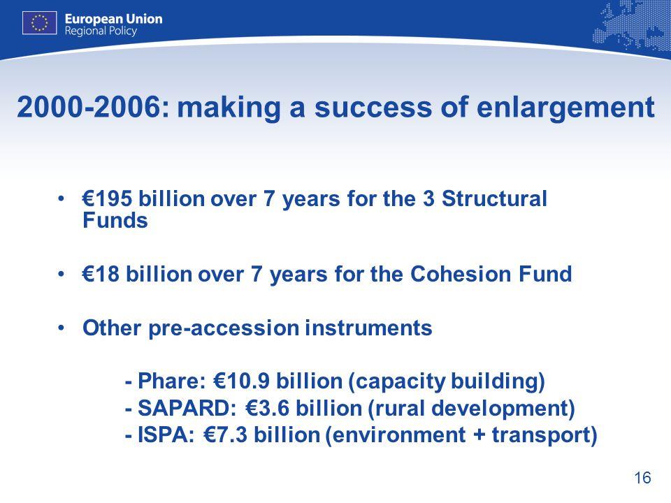2000-2006: making a success of enlargement