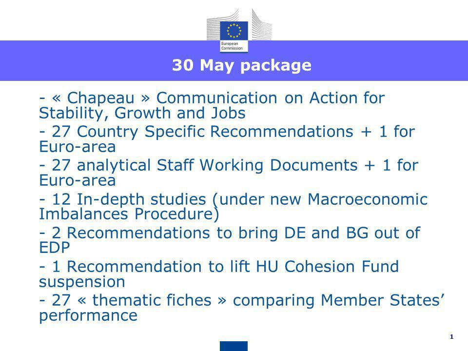 30 May package - « Chapeau » Communication on Action for Stability, Growth and Jobs. - 27 Country Specific Recommendations + 1 for Euro-area.