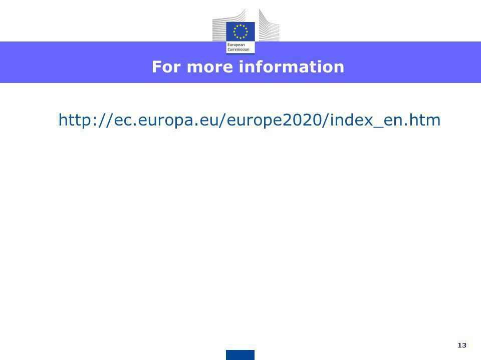 For more information http://ec.europa.eu/europe2020/index_en.htm