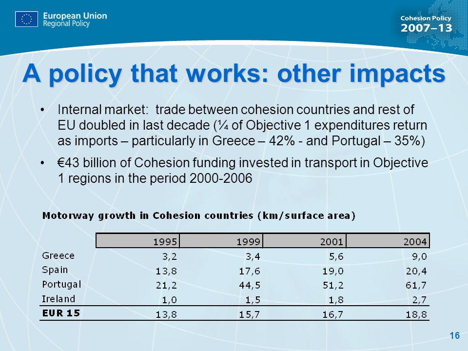 A policy that works: other impacts