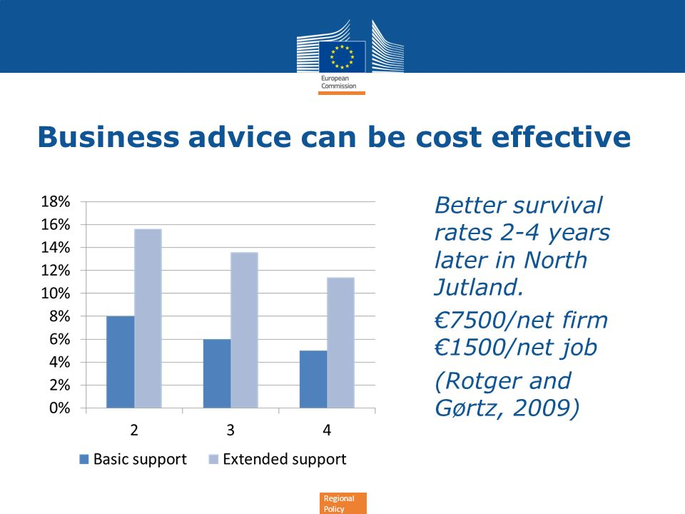 Business advice can be cost effective