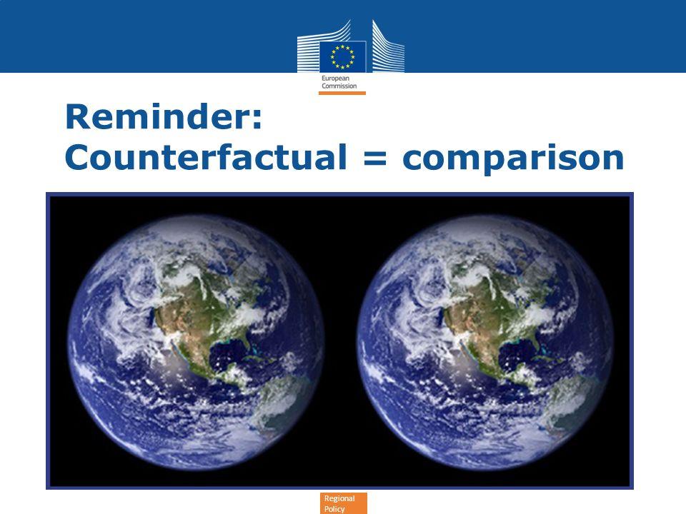 Reminder: Counterfactual = comparison