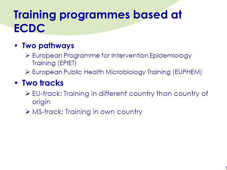 Training programmes based at ECDC