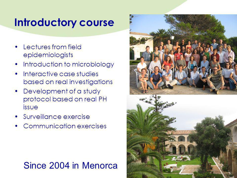 Introductory course Since 2004 in Menorca