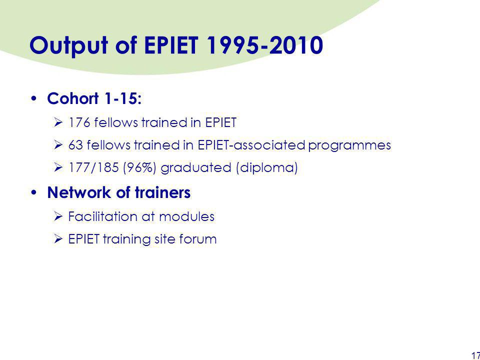 Output of EPIET 1995-2010 Cohort 1-15: Network of trainers