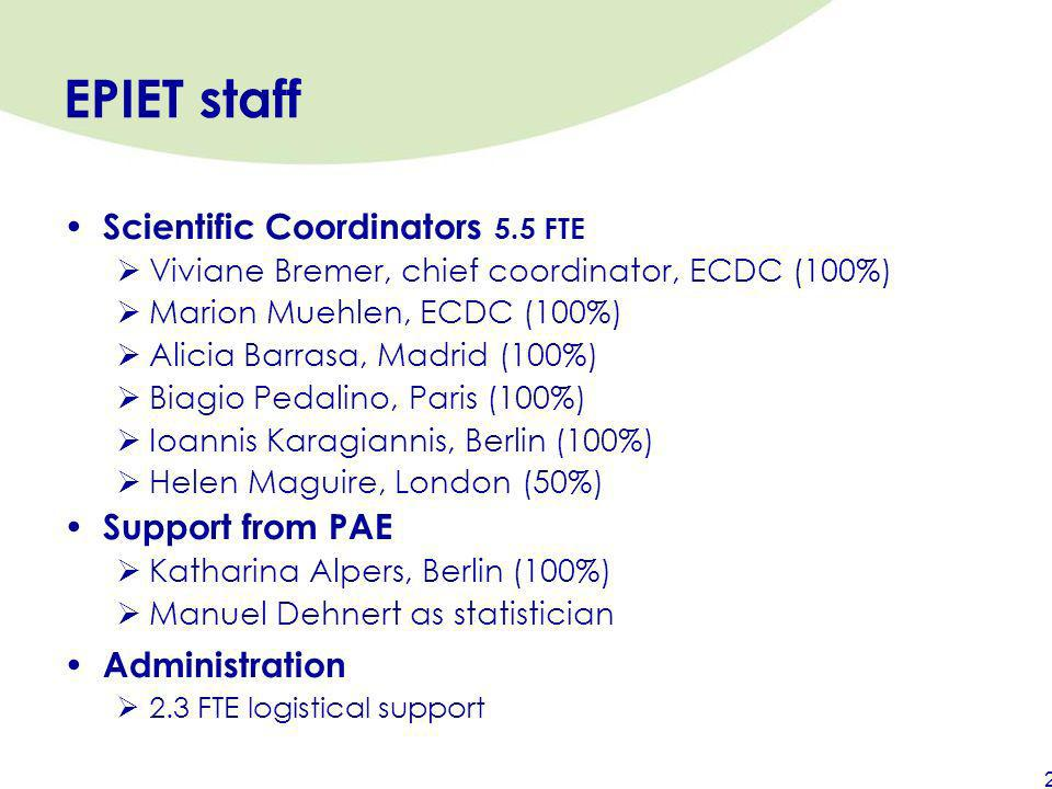 EPIET staff Scientific Coordinators 5.5 FTE Support from PAE