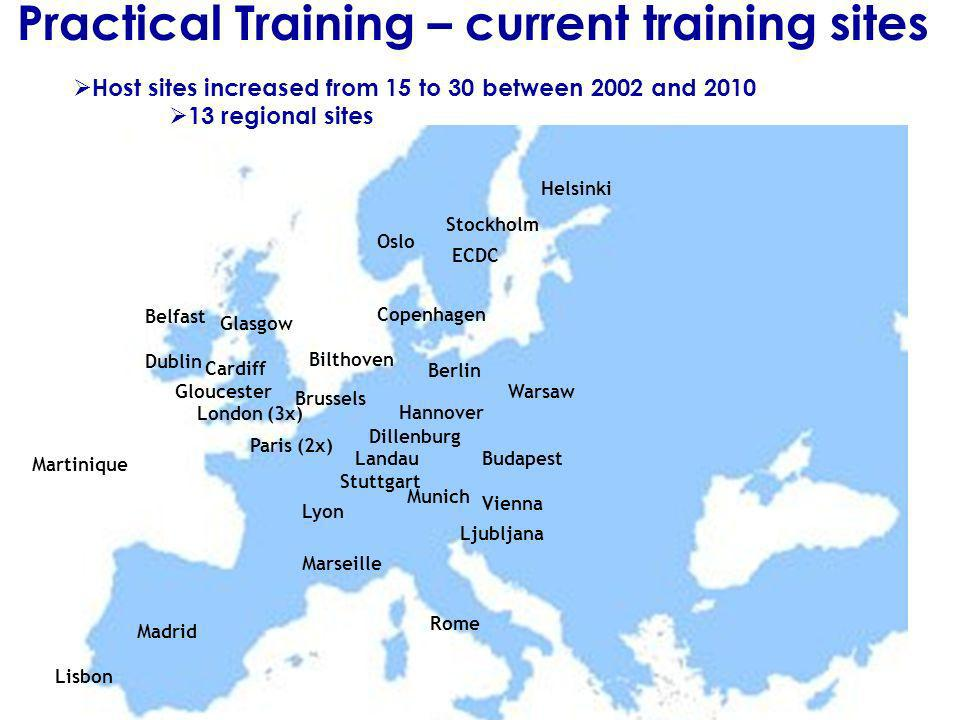 Practical Training – current training sites