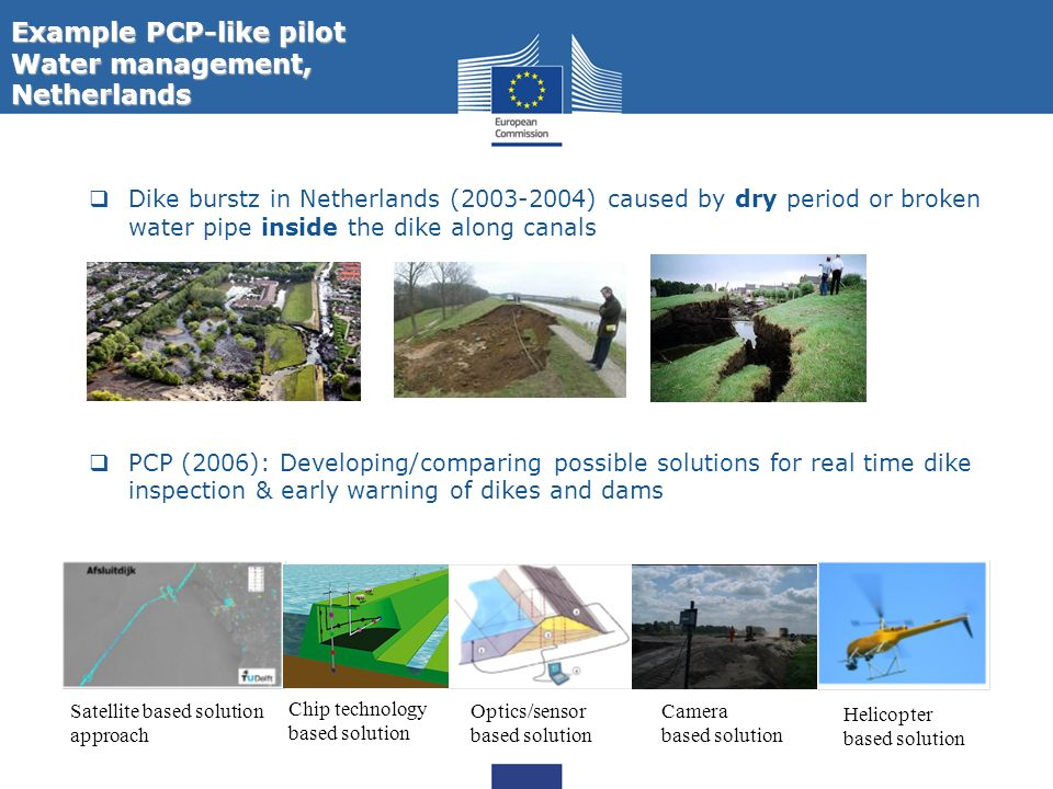 Example PCP-like pilot Water management, Netherlands