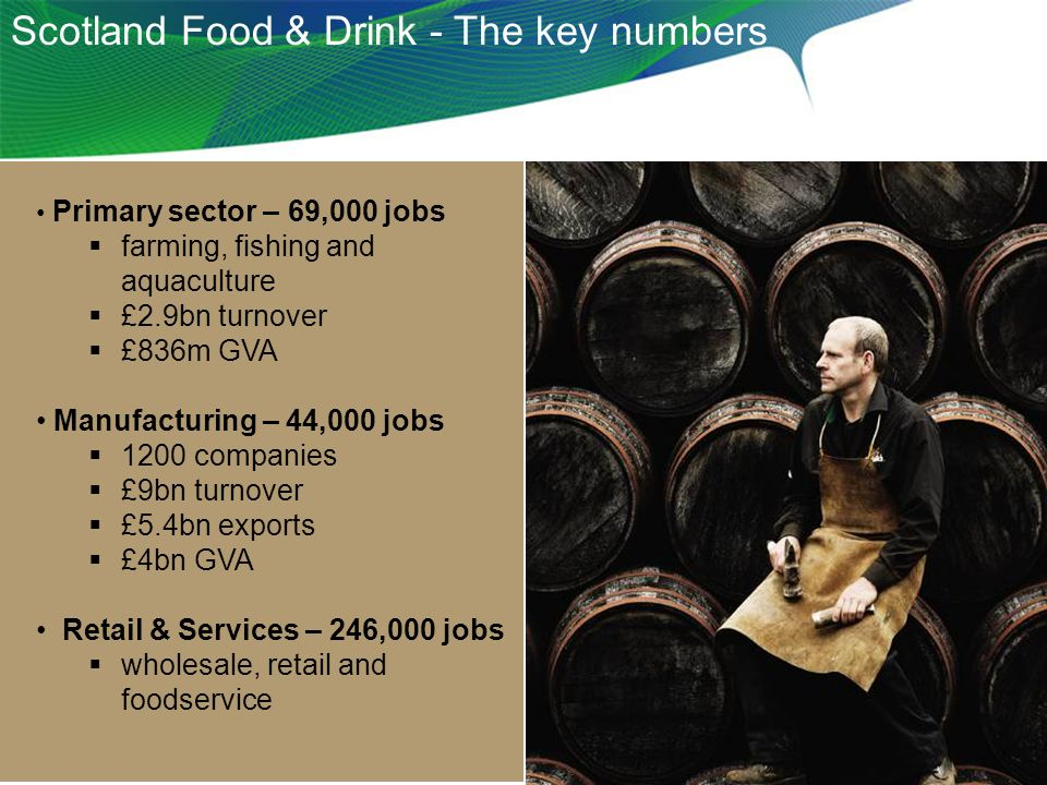 Scotland Food & Drink - The key numbers
