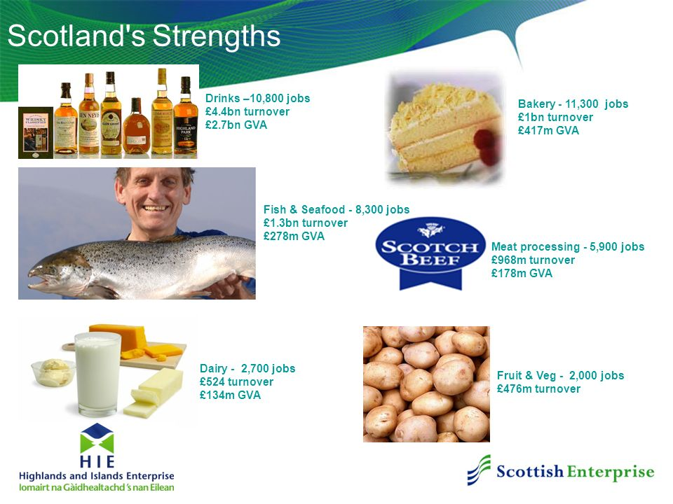 Scotland s Strengths Bakery - 11,300 jobs £1bn turnover £417m GVA. Drinks –10,800 jobs £4.4bn turnover £2.7bn GVA.