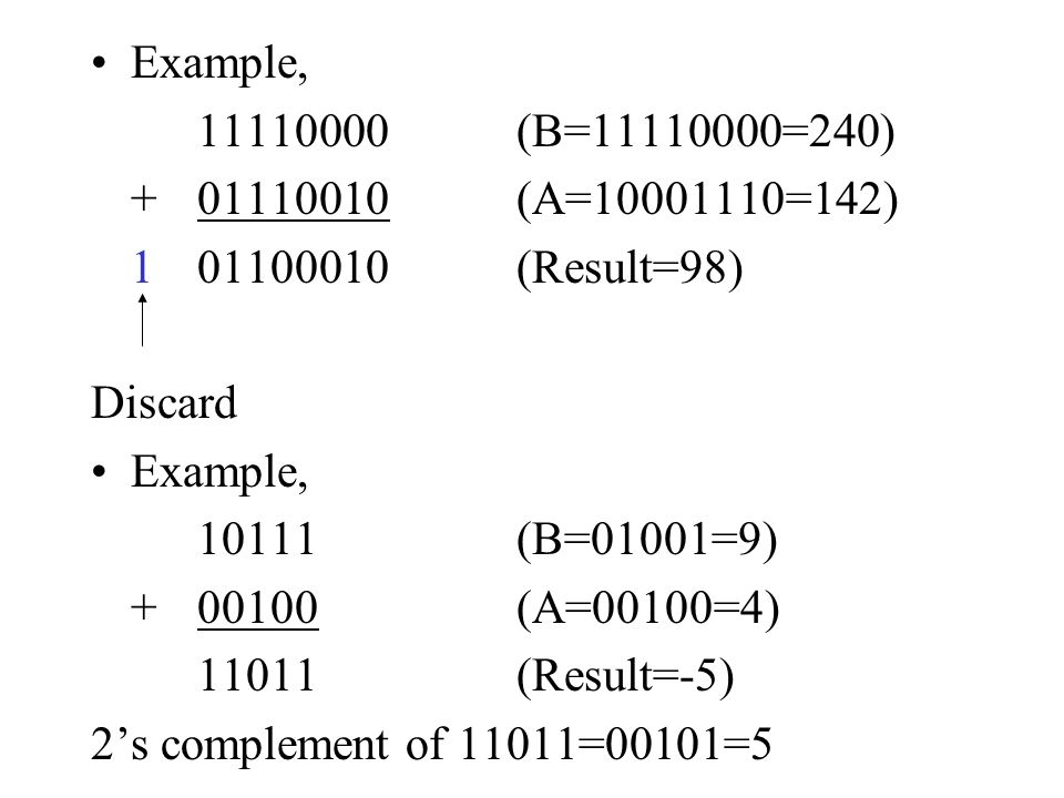 Example, 11110000 (B=11110000=240) + 01110010 (A=10001110=142) 1 01100010 (Result=98) Discard.