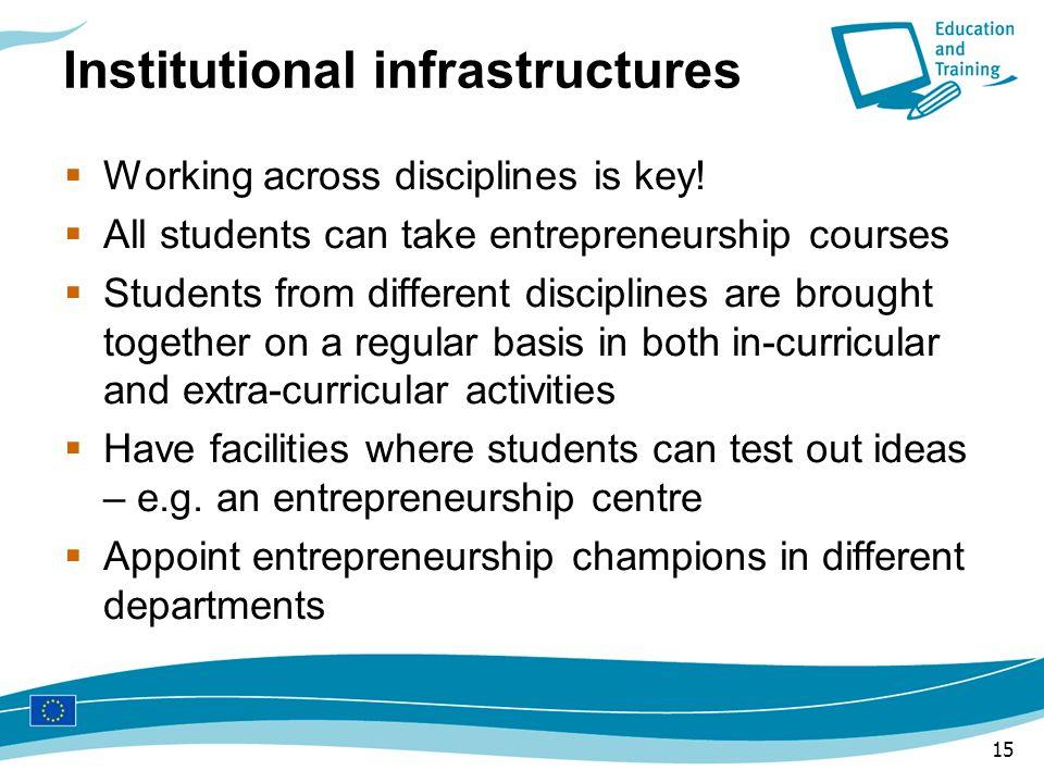 Institutional infrastructures