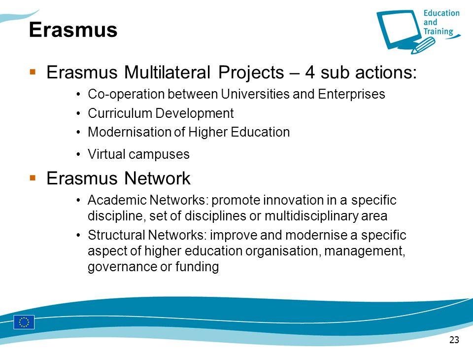 Erasmus Erasmus Multilateral Projects – 4 sub actions: Erasmus Network