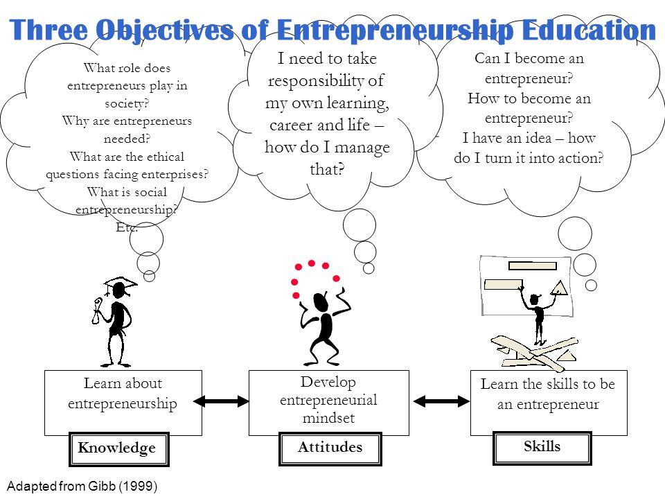 Three Objectives of Entrepreneurship Education