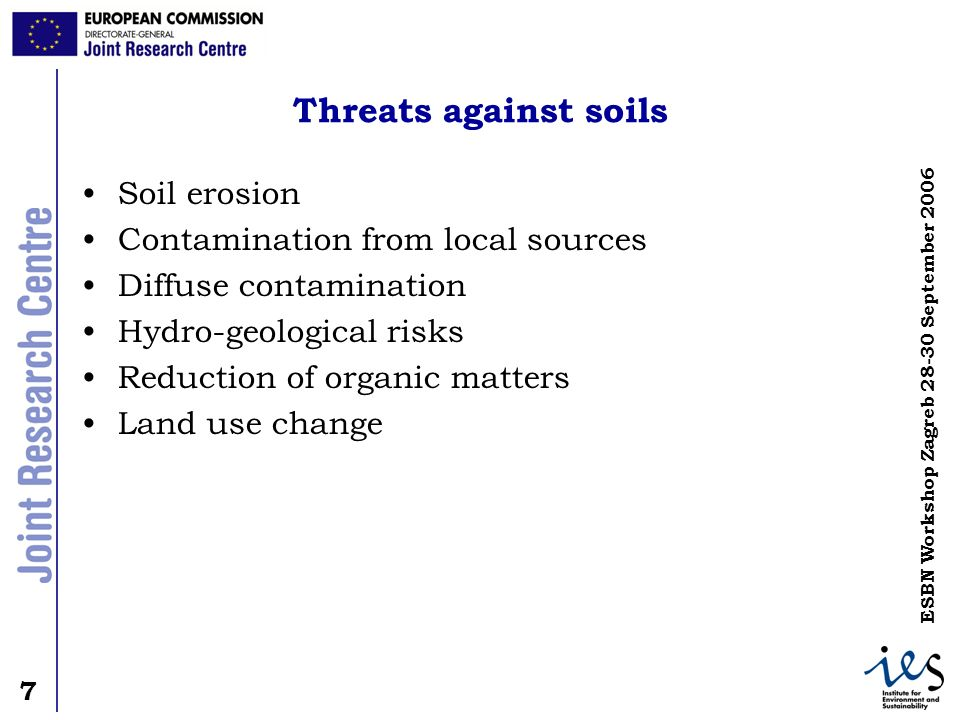 Threats against soils Soil erosion Contamination from local sources