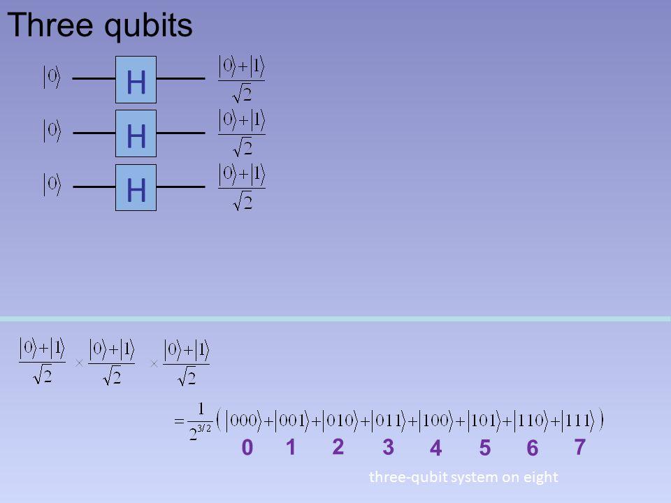 Картинки по запросу three-qubit system