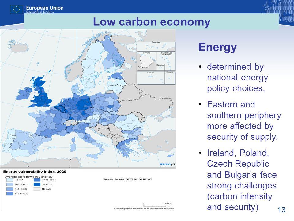 Low carbon economy Energy