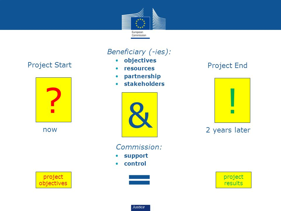 ! & Beneficiary (-ies): Project Start Project End now 2 years later